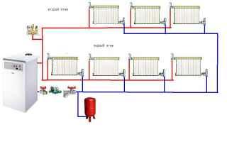 Какие трубы использовать для отопления частного дома