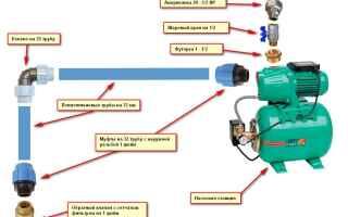 Как выбрать насосные станции водоснабжения для частного дома