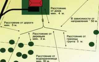 Какое расстояние от септика до дома, колодца и других объектов разрешает СНиП