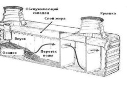 Принципиальная схема устройства септика