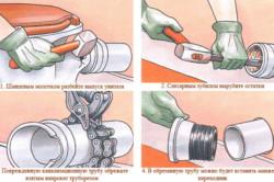 Схема демонтажа трубы