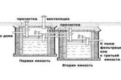 Схема септика из бочки