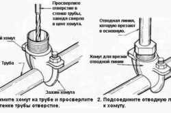 Этапы установки врезного хомута