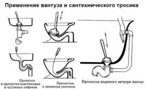 вантуз и сантехнический трос