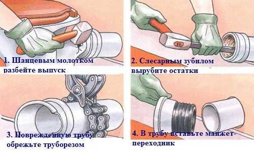 Схема демонтажа