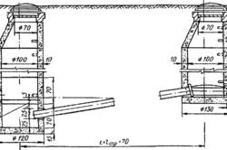 размеры колодцев для канализации
