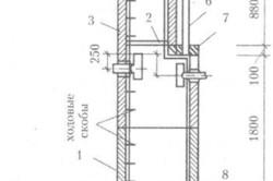Схема выгребной ямы из бетонных колец