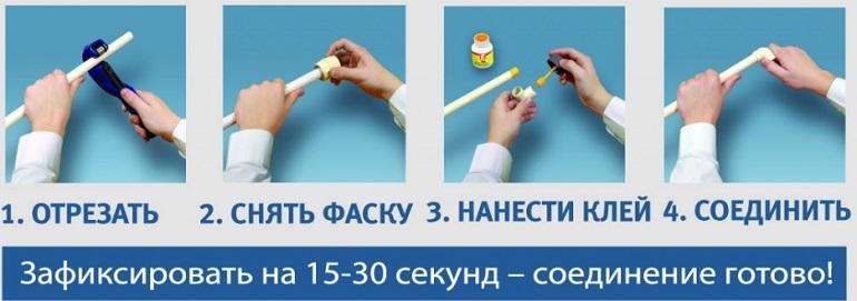 Этапы склеивания труб пвх