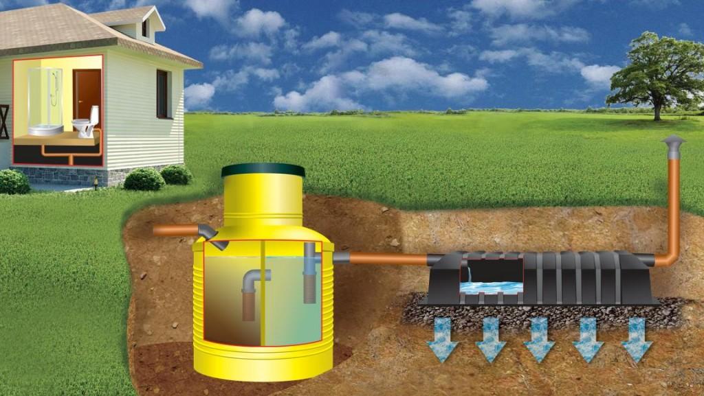 Автономная канализаци Микроб