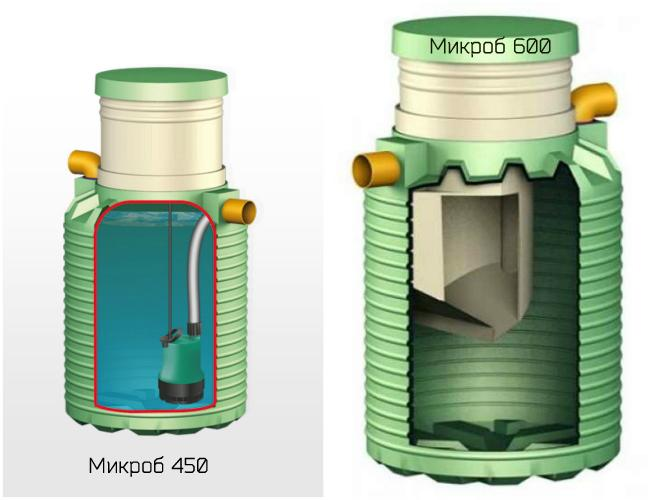 Бюджетный септик Микроб 450