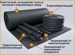 резиновая шумоизоляция