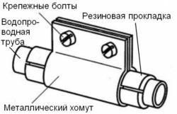 Схема крепления металлического хомута